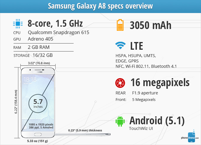 مشخصات گوشی سامسونگ Galaxy A8s